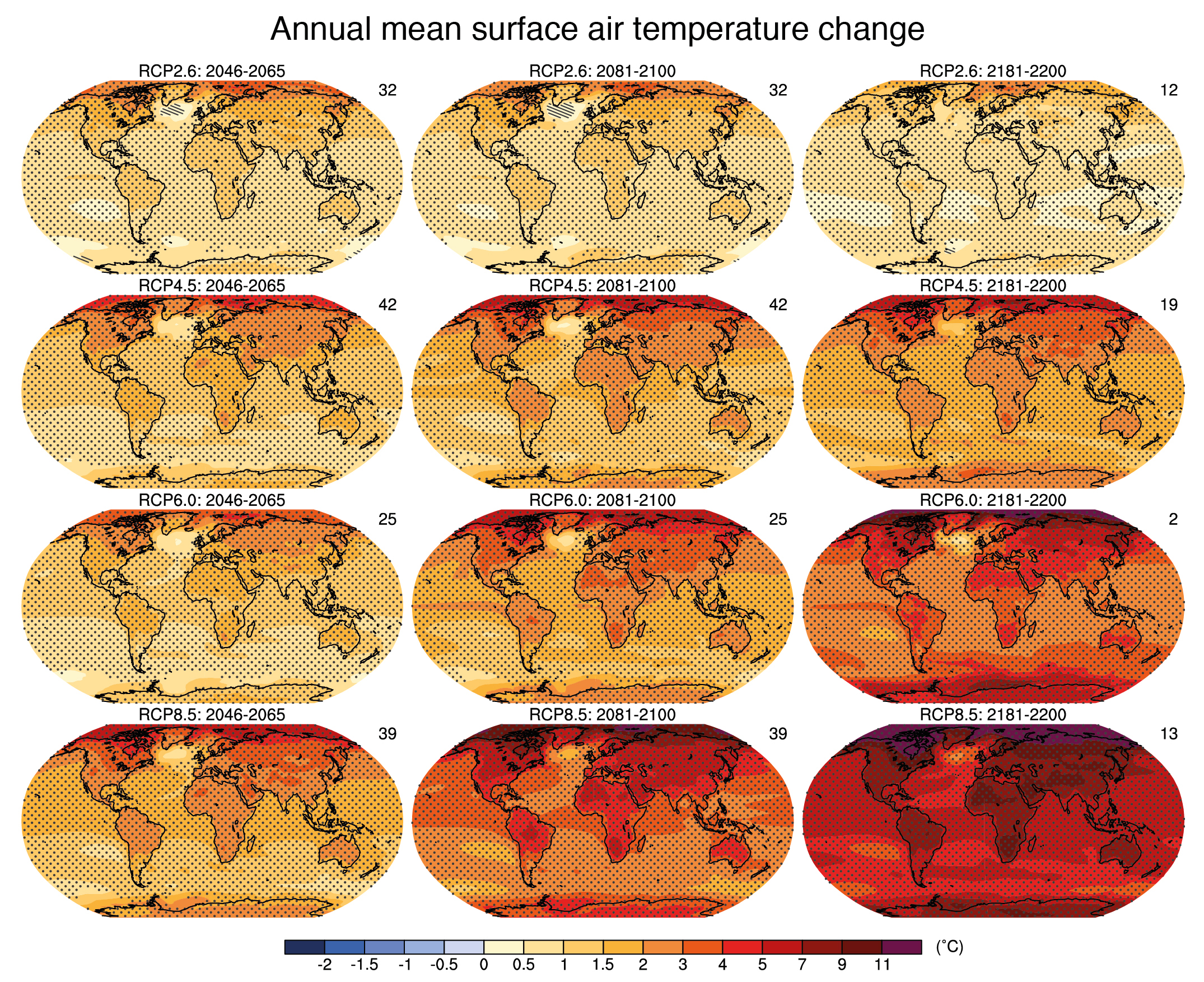 Future of climate change climate change science us epa a series of global maps showing different emissions scenarios and different time series 2011 to projected changes in global average temperatures freerunsca Images