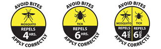Three symbols for insect repellents showing protection times for ticks and mosquitoes