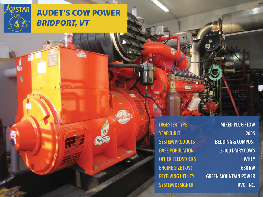 Audets Cow Power, Bridport, VT: mixed plug flow digester; built in 2005; products are bedding and compost; base population is 2,100 dairy cows; feedstocks include whey; 680 kW engine; utility is Green Mountain Power; designer is DVO, Inc.