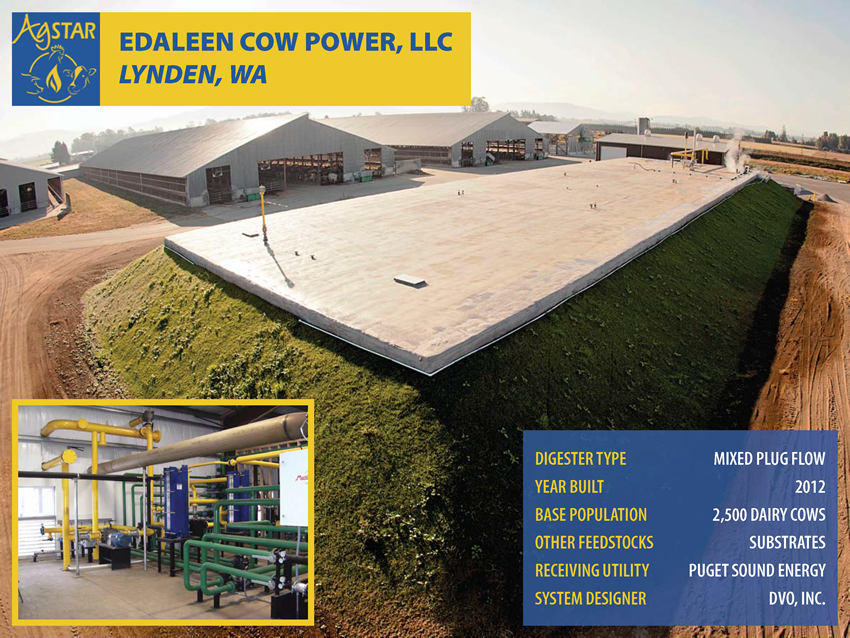 Edaleen Cow Power, LLC, Lynden, WA: mixed plug flow digester; built in 2012; base population is 2,500 dairy cows; feedstocks include substrates; receiving utility is Puget Sound Energy; system designer is DVO, Inc.