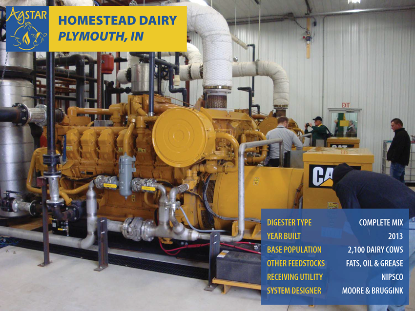 Homestead Dairy, Plymouth, IN: complete mix digester; built in 2013; base population is 2,100 dairy cows; feedstocks include fats, oil and grease; receiving utility is NIPSCO; system designer is Moore and Bruggink.