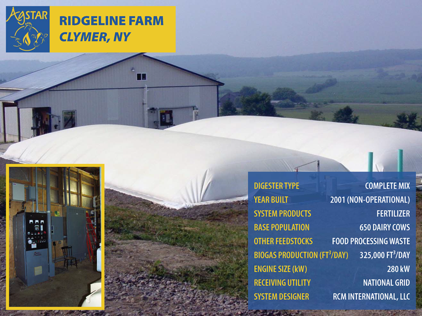 Ridgeline Farm, Clymer, NY: complete mix digester; built in 2001 (non-operational); products are fertilizer; base pop. is 650 dairy cows; feedstocks inc. food processing waste; biogas prod. is 325,000 ft3/day; 280 kW engine; designer is RCM Int.