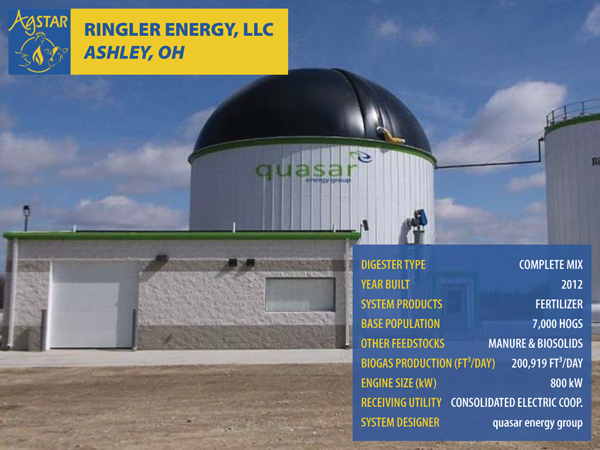 Ringler Energy, LLC, Ashley, OH: complete mix digester; built in 2012; products are fertilizer; base pop. is 7,000 hogs; feedstocks include manure and biosolids; biogas prod. is 200,919 ft3/day; 800 kW engine; designer is quasar energy group.