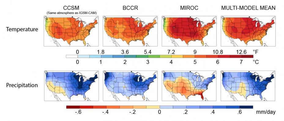 Climate Action Benefits Methods Of Analysis Climate Change In - Us map different projections
