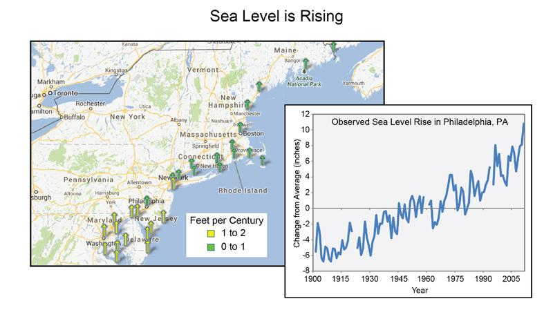 Climate Impacts in the Northeast | Climate Change Impacts | US EPA