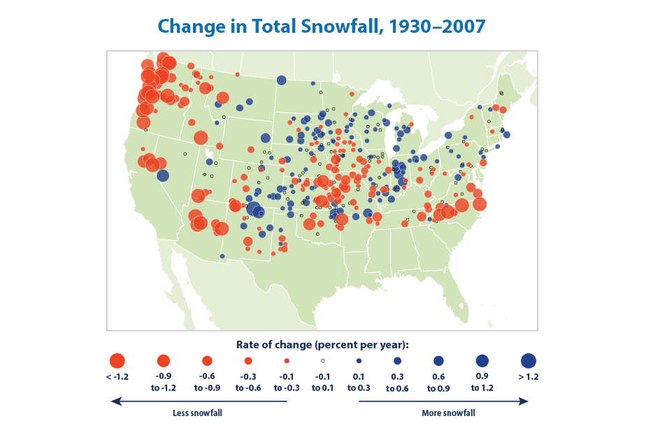 Map showing the average rate of change in total snowfall in the contiguous 48 states from 1930 to 2007.