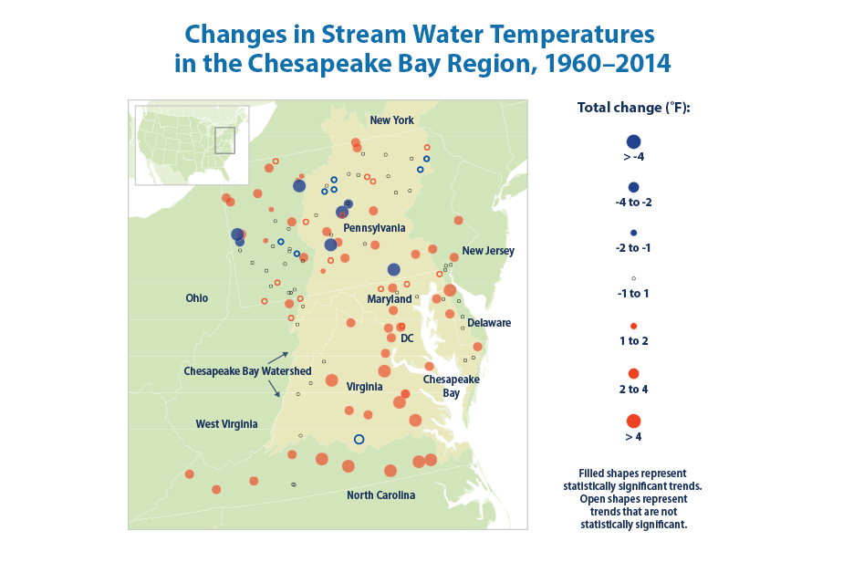 Map with color-coded circles showing changes in stream water temperatures in the Chesapeake Bay Region from 1960 to 2014.