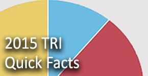 2015 TRI National Analysis Quick Facts