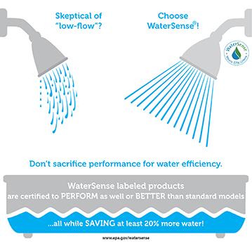 The watersense blueprint fall 2014 watersense us epa for Watersense label