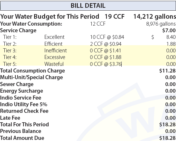 a billing detail example of a water bill